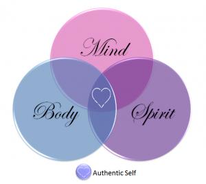 mindbodyspiritauthenticself